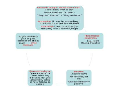 Psychologist NYC ,therapy nyc , new york therapist, therapists nyc, sports therapy ,cognitive behavioral therapy, behavior associates, behavioral cognitive therapy sliding scale new york, cognitive behavioral techniques, cognitive behavioral nyc Top Psychologist NYC ,therapy nyc , new york therapist, therapists nyc, sports therapy ,cognitive behavioral therapy, behavior associates, behavioral cognitive therapy sliding scale new york, cognitive behavioral techniques, cognitive behavioral nyc Top Psychologist NYC ,therapy nyc , new york therapist, therapists nyc, sports therapy ,cognitive behavioral therapy, behavior associates, behavioral cognitive therapy sliding scale new york, cognitive behavioral techniques, cognitive behavioral nyc, Top Psychologist
