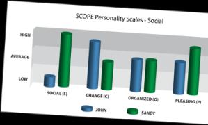 splash_page_scope_graph_sample